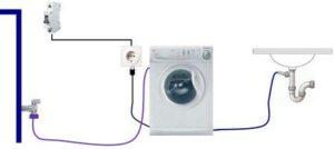 Установка стиральных машин в Мытищах